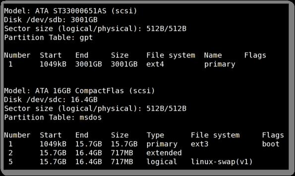 Mostrar el comando de particiones de disco de Linux
