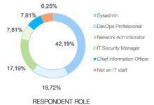 Función del encuestado en gestión de vulnerabilidades